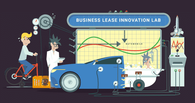 business lease cartoon